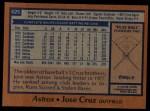 1978 Topps #625  Jose Cruz  Back Thumbnail