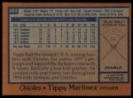 1978 Topps #393  Tippy Martinez  Back Thumbnail