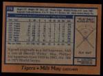 1978 Topps #176  Milt May  Back Thumbnail