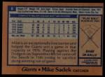 1978 Topps #8  Mike Sadek  Back Thumbnail