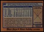 1978 Topps #319  Alan Ashby  Back Thumbnail