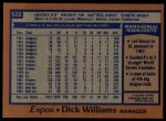 1978 Topps #522  Dick Williams  Back Thumbnail