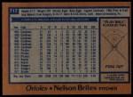 1978 Topps #717  Nelson Briles  Back Thumbnail