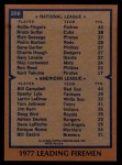 1978 Topps #208   -  Rollie Fingers / Bill Campbell Leading Firemen Back Thumbnail