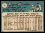 1965 Topps #87  Nelson Mathews  Back Thumbnail