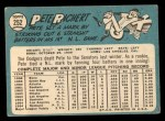 1965 Topps #252  Pete Richert  Back Thumbnail
