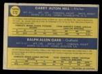 1970 O-Pee-Chee #172  Ralph Garr  Back Thumbnail