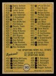 1970 O-Pee-Chee #343   Checklist 373-459 Back Thumbnail