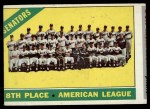 1966 Topps #194   Senators Team Front Thumbnail