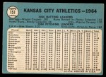 1965 Topps #151   Athletics Team Back Thumbnail