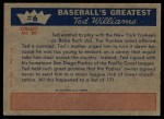 1959 Fleer #6   -  Ted Williams  Turns Pro Back Thumbnail