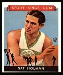 1933 Sport Kings Reprint #3  Nat Holman   Front Thumbnail