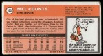 1970 Topps #103  Mel Counts   Back Thumbnail