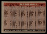1958 Topps #408 ALP  Orioles Team Checklist Back Thumbnail