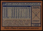 1978 Topps #180  Dave Concepcion  Back Thumbnail
