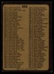 1973 Topps #453   Checklist 4 Back Thumbnail