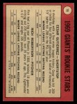 1969 O-Pee-Chee #16   -  Cesar Gutierrez / Rich Robertson Giants Rookies Back Thumbnail