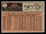 1966 O-Pee-Chee #185  Bob Buhl  Back Thumbnail