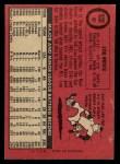 1969 O-Pee-Chee #85  Lou Brock  Back Thumbnail