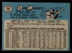 1965 O-Pee-Chee #108  Don Mincher  Back Thumbnail