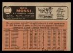 1966 O-Pee-Chee #74  Don Mossi  Back Thumbnail