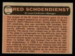1966 O-Pee-Chee #76  Red Schoendienst   Back Thumbnail