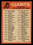 1973 O-Pee-Chee Blue Team Checklist #22   -       Giants Team Checklist Back Thumbnail