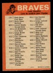 1973 O-Pee-Chee Blue Team Checklist #1   Braves Team Checklist Back Thumbnail