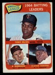 1965 O-Pee-Chee #1   -  Elston Howard / Tony Oliva / Brooks Robinson AL Batting Leaders Front Thumbnail