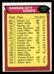 1976 Topps #462   Chiefs Team Checklist Front Thumbnail