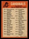 1973 O-Pee-Chee Blue Team Checklist #23   Cardinals Team Checklist Back Thumbnail