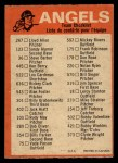 1973 O-Pee-Chee Blue Team Checklist #4   Angels Team Checklist Back Thumbnail
