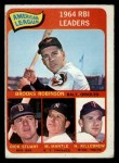 1965 O-Pee-Chee #5   -  Harmon Killebrew / Mickey Mantle / Brooks Robinson / Dick Stuart AL RBI Leaders Front Thumbnail