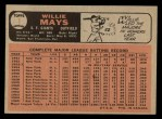 1966 O-Pee-Chee #1  Willie Mays  Back Thumbnail