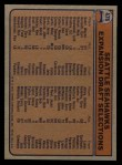 1976 Topps #476   Seahawks Team Checklist Back Thumbnail