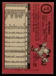 1969 O-Pee-Chee #106  Jim Hannan  Back Thumbnail