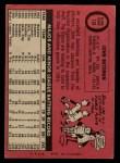 1969 O-Pee-Chee #138  John Bateman  Back Thumbnail
