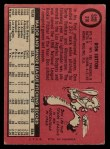 1969 O-Pee-Chee #216  Don Sutton  Back Thumbnail