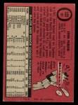 1969 O-Pee-Chee #161  John Purdin  Back Thumbnail