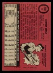 1969 O-Pee-Chee #95  Johnny Bench  Back Thumbnail