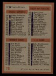 1962 Topps #76   Checklist 1 Back Thumbnail