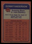 1973 Topps #265   -  Donny Anderson    Boyhood Photo Back Thumbnail
