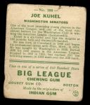 1933 Goudey #108  Joe Kuhel  Back Thumbnail