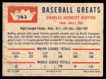 1960 Fleer #63  Red Ruffing  Back Thumbnail
