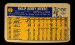 1970 Topps Super #15  Phil Niekro  Back Thumbnail