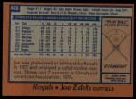 1978 Topps #408  Joe Zdeb  Back Thumbnail