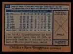 1978 Topps #65  Ken Singleton  Back Thumbnail