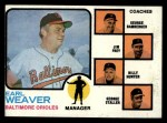 1973 Topps #136 ORG  -  Earl Weaver / George Bamberger / Jim Frey / Billy Hunter / George Staller Orioles Leaders Front Thumbnail