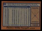 1978 Topps #510  Willie Stargell  Back Thumbnail