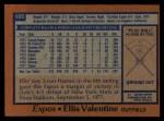 1978 Topps #185  Ellis Valentine  Back Thumbnail